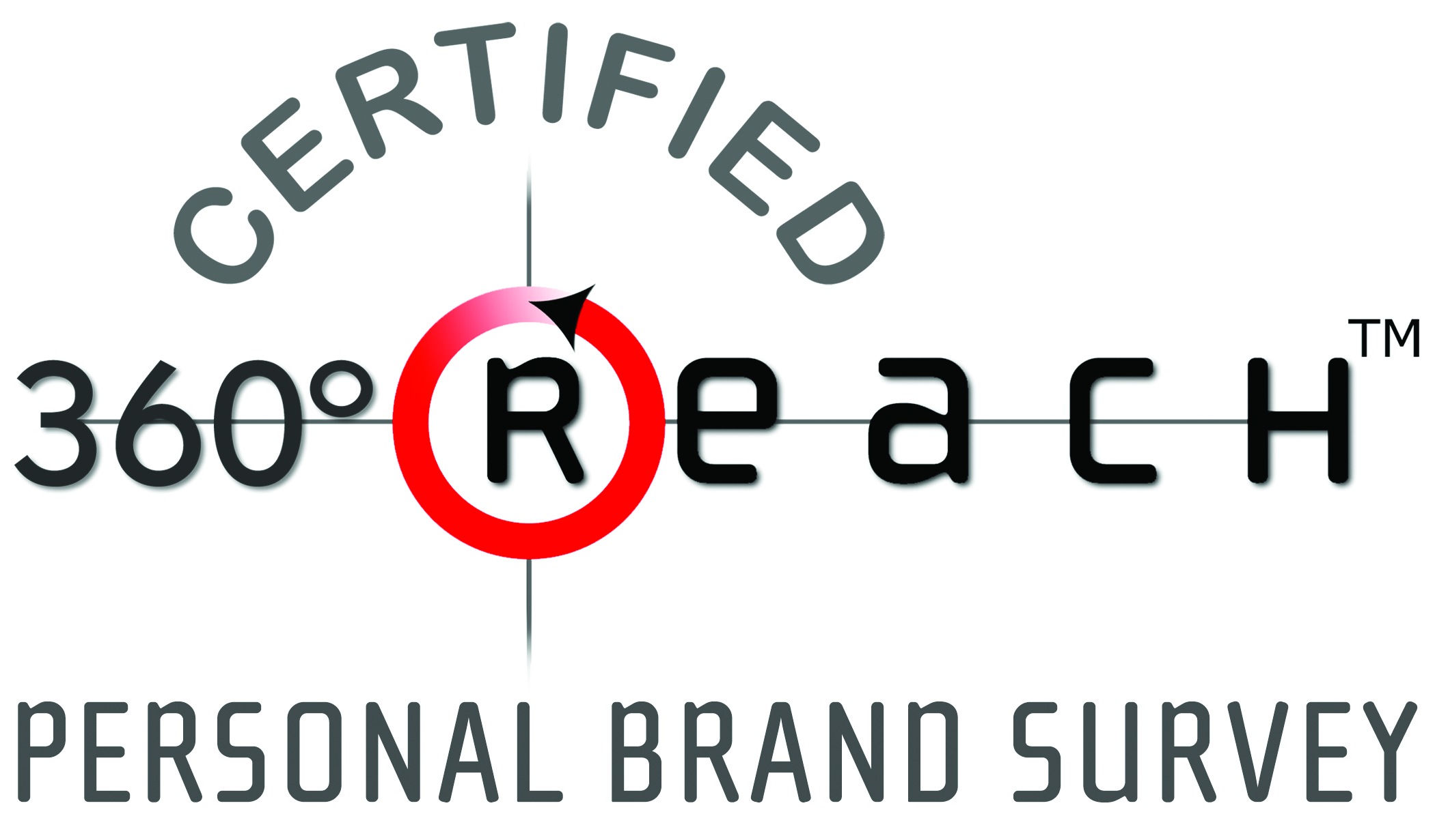 Certified Personal Brand Analyst