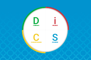 About Everything DiSC: Theory and Research